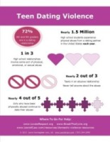 A special report on teen dating violence.