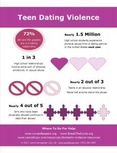 Teen Dating Violence Infographic